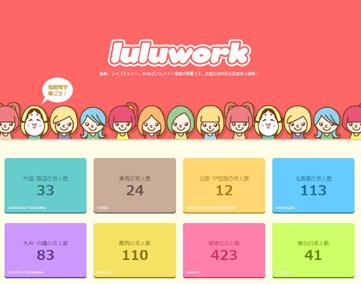 luluwork