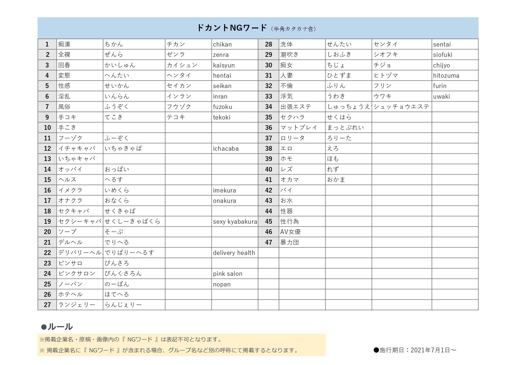 【ドカント】NGワード(半角カタカナ含)