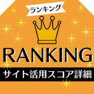 """【デリヘルタウン】人気ランキングアップの秘訣!""""サイト活用スコア""""条件の詳細について"""